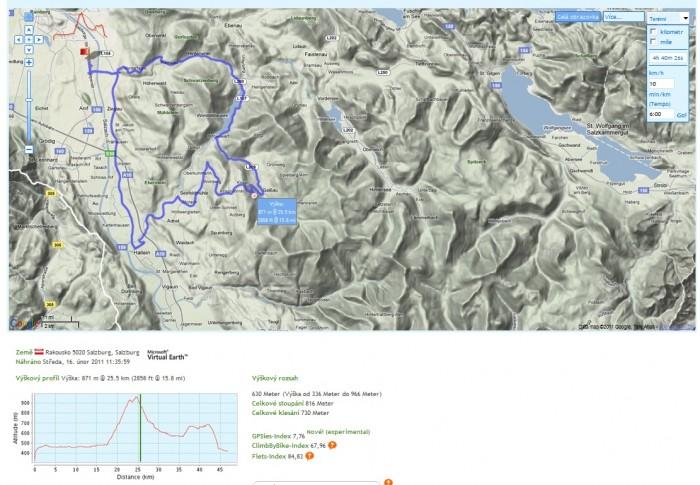 Salzburger Radmarathon